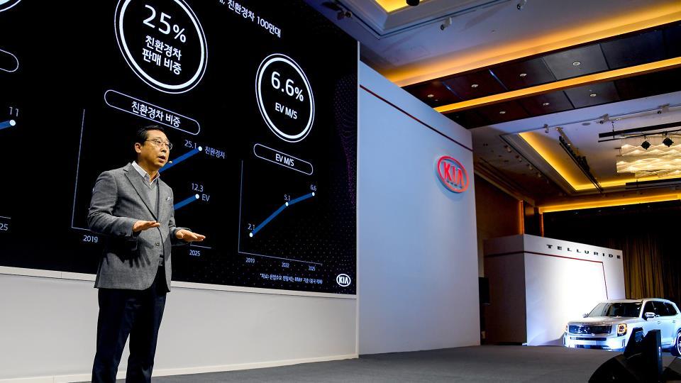 Kia dio detalles de su «Plan S», para el inicio de la transición a la movilidad electrica